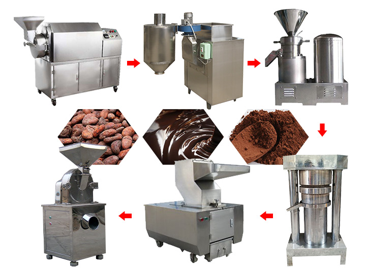 cocoa powder making machines