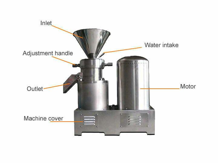 peanut butter machine structure