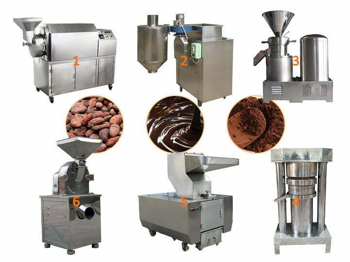 small coco powder production line