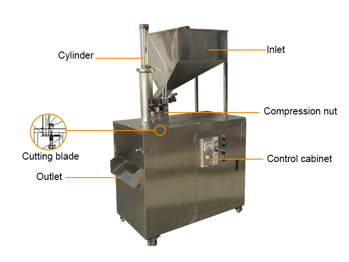 almond slicing machine structure