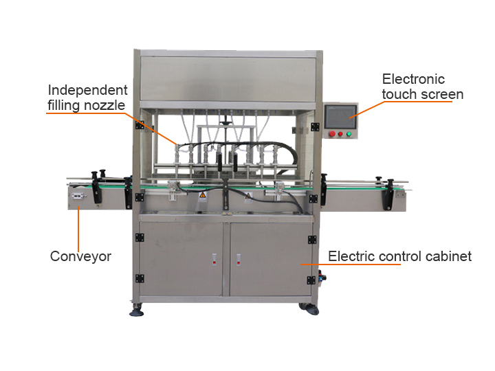 automatic butter packaging machine