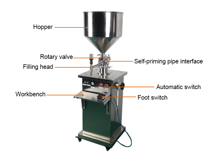 peanut butter packaging machine structure