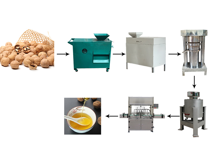 walnut oil extraction process