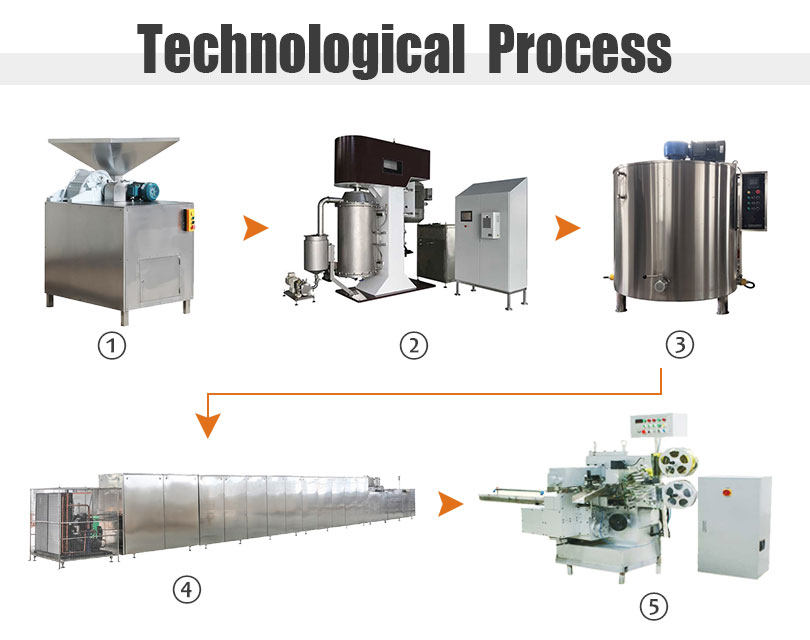 industrial chocolate chips processing line