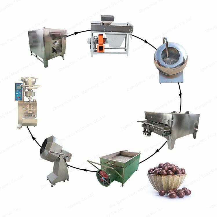 peanut coating machines